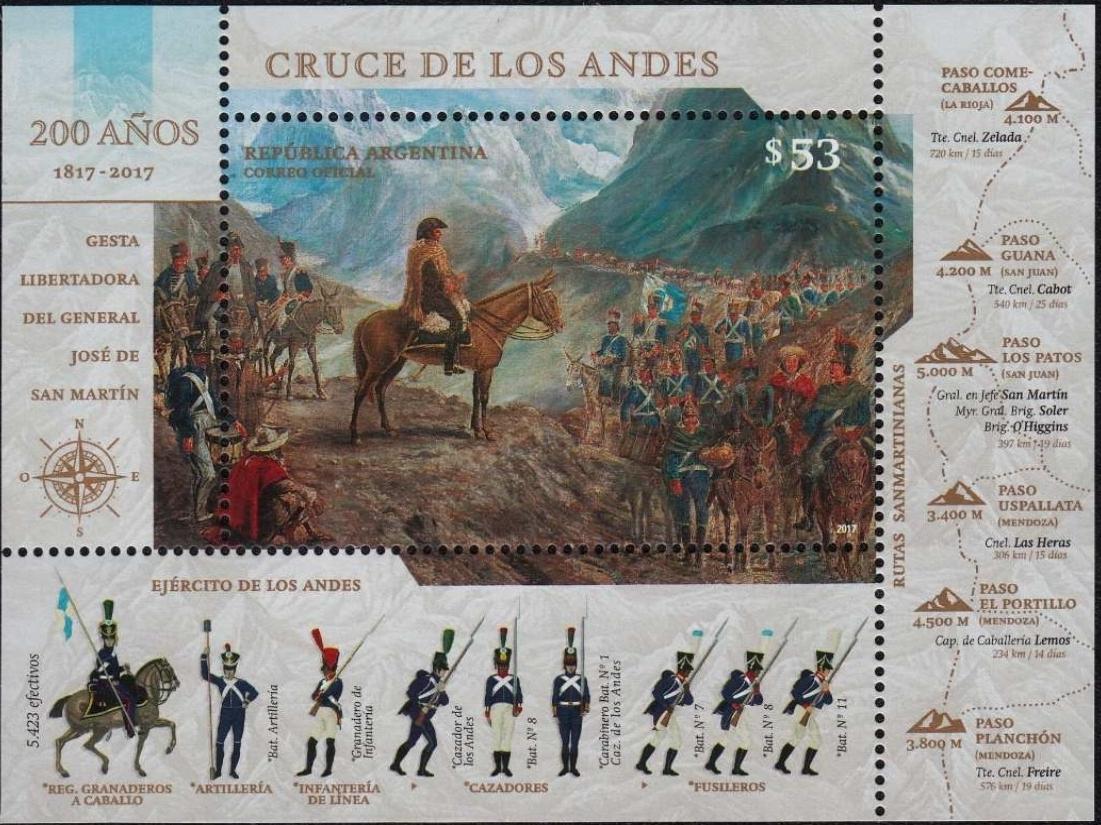 Argentina - CEFILOZA catalogue (GZ) #BL148 (2017)