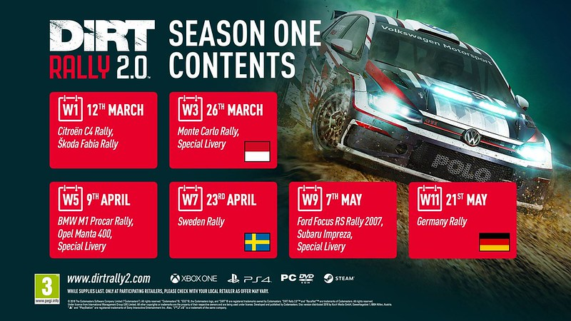 Dirt Rally 2_0 Season One content revealed
