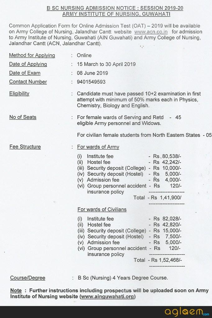 Army Institute of Nursing (AIN) Guwahati Admission 2019