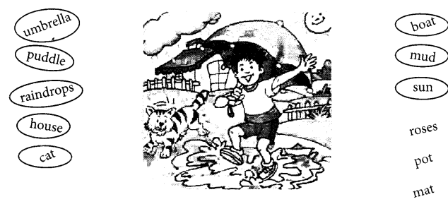 NCERT Solutions for Class 1 English Chapter 19 Anandi's Rainbow 4