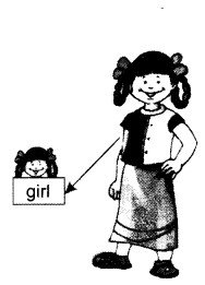 NCERT Solutions for Class 1 English Chapter 1 A Happy Child img2