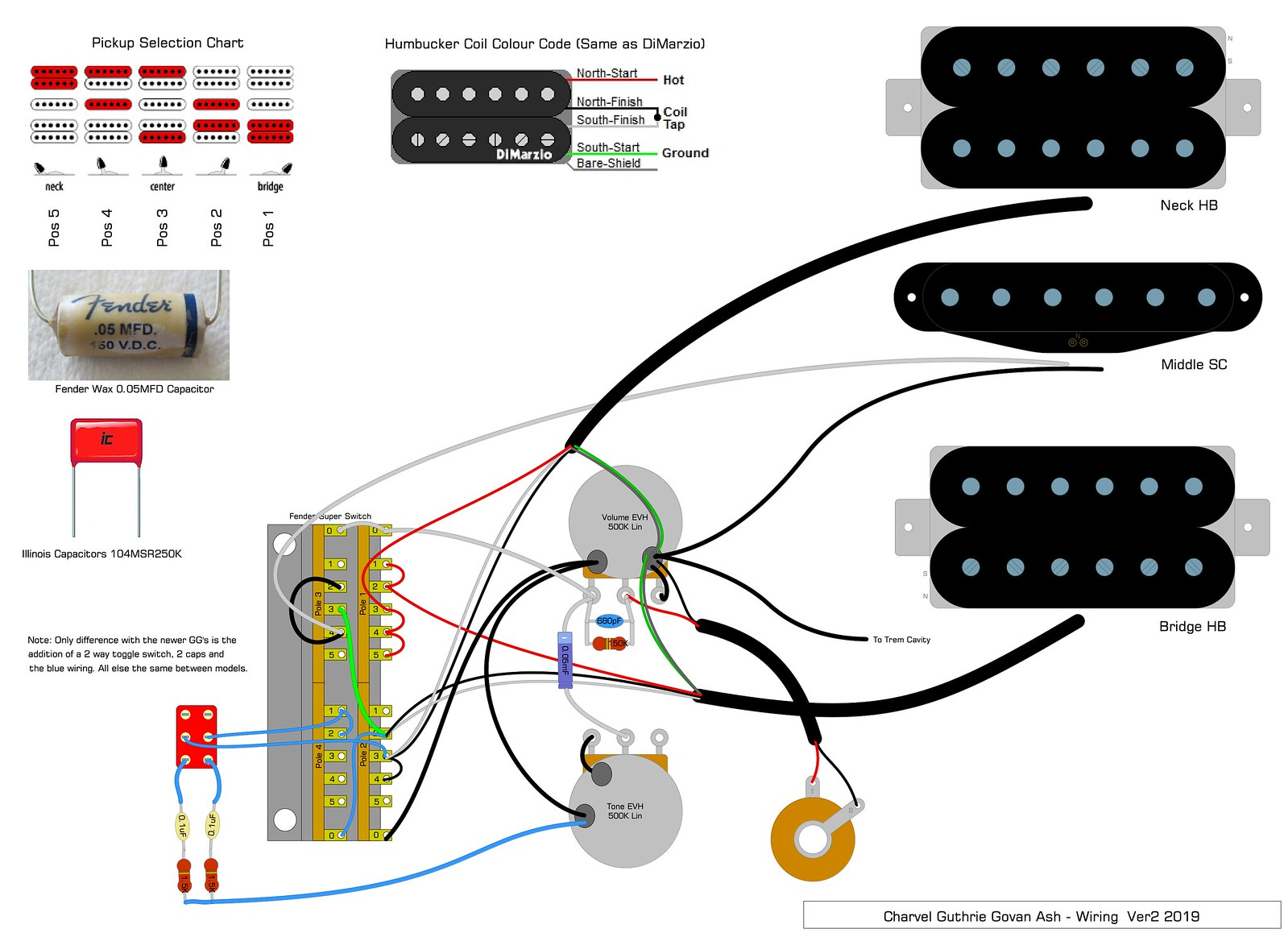 [DIAGRAM_5FD]  Charvel Guthrie Govan Wiring Diagram | GuitarNutz 2 | Charvel Guitar Wiring Diagrams |  | Guitar Nuts 2 - ProBoards