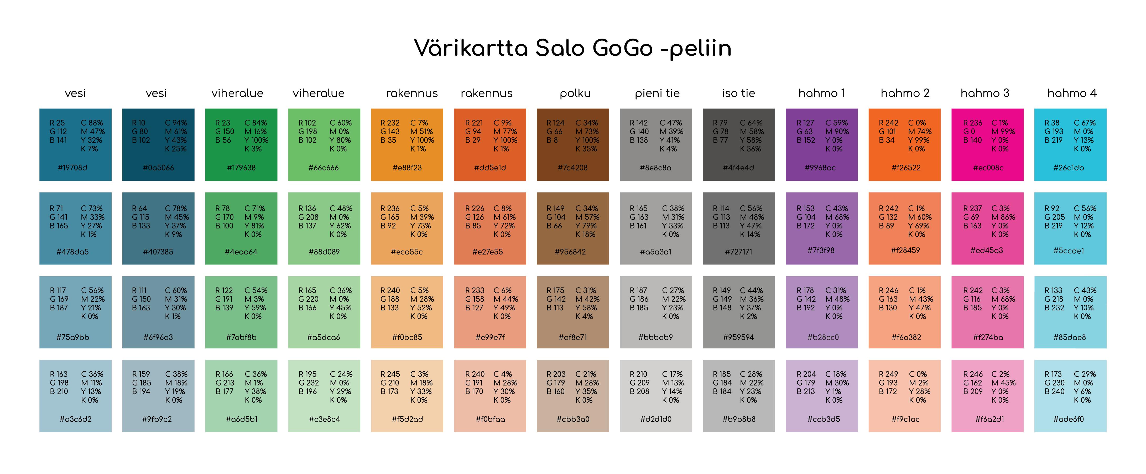 gogo_varikartta_blogi