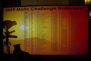 2019 Maltz Challenge Commemoration