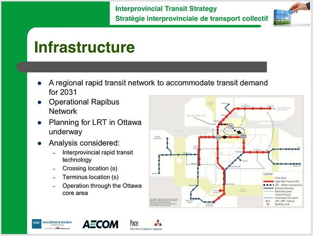 NCC Interprovincial Transit - Infrastructure