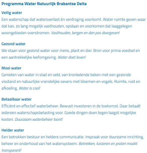 WaterNatuurlijkProgramma