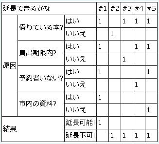 3-2_a1cd2ab3