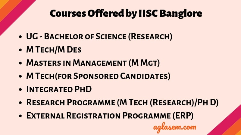 Courses offered by IISC Banglore