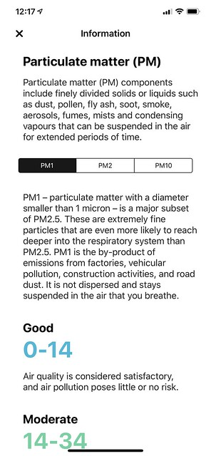 Atmotube iOS App - Information - PM1