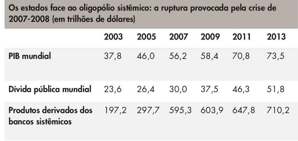 Tabela-2003-2013