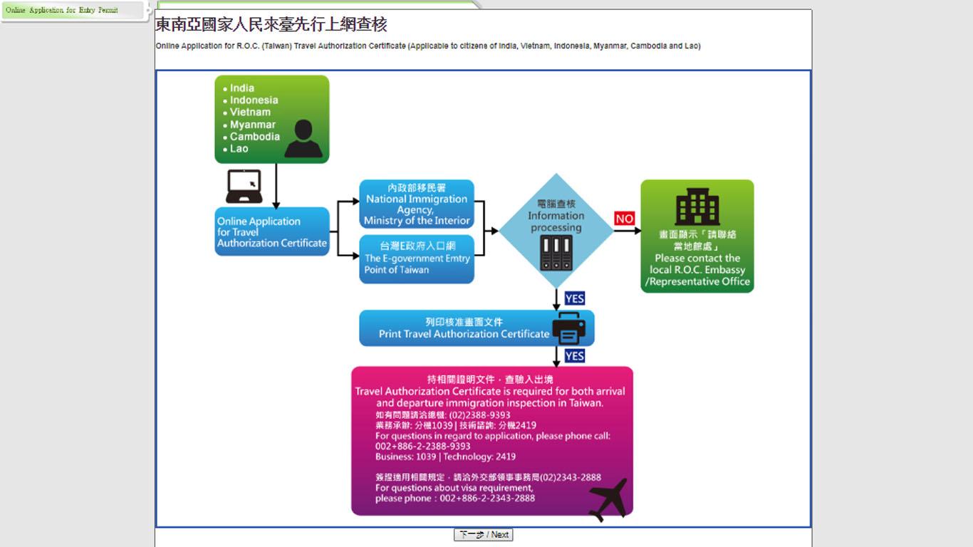 visa điện tử Đài Loan-e-visa-Taiwan-step 2