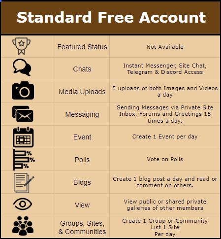 standard account info