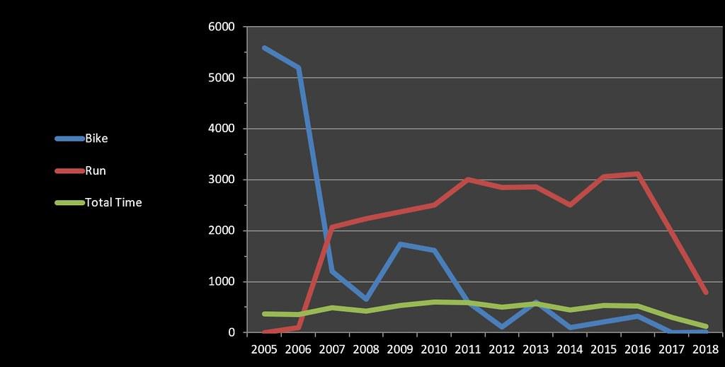 2018-graph