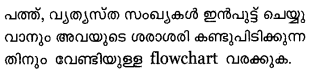 Plus One Computer Science Model Question Papers Paper 3.20