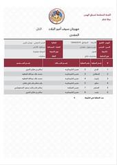 أسماء المشاركين في أشواط السباق الختامي للحيل والزمول المفتوحة (الرموز الذهبية) لمهرجان سمو الأمير المفدى ١٠-٤-٢٠١٩