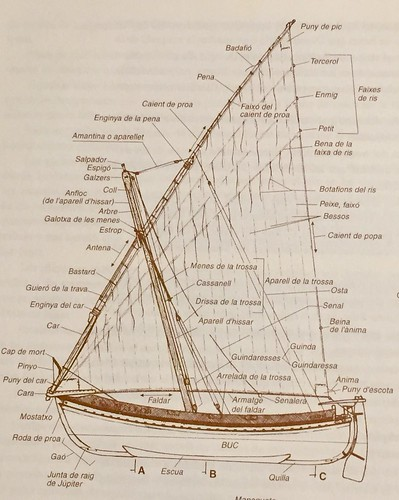 Parts d'una barca de vela llatina
