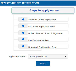 ICAR Registration New candidate