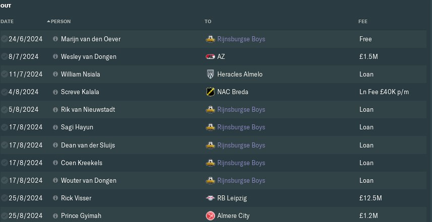 2025 august transfers