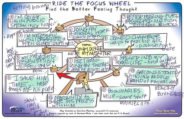 si-ecommunity-focuswheel-1-5-2019