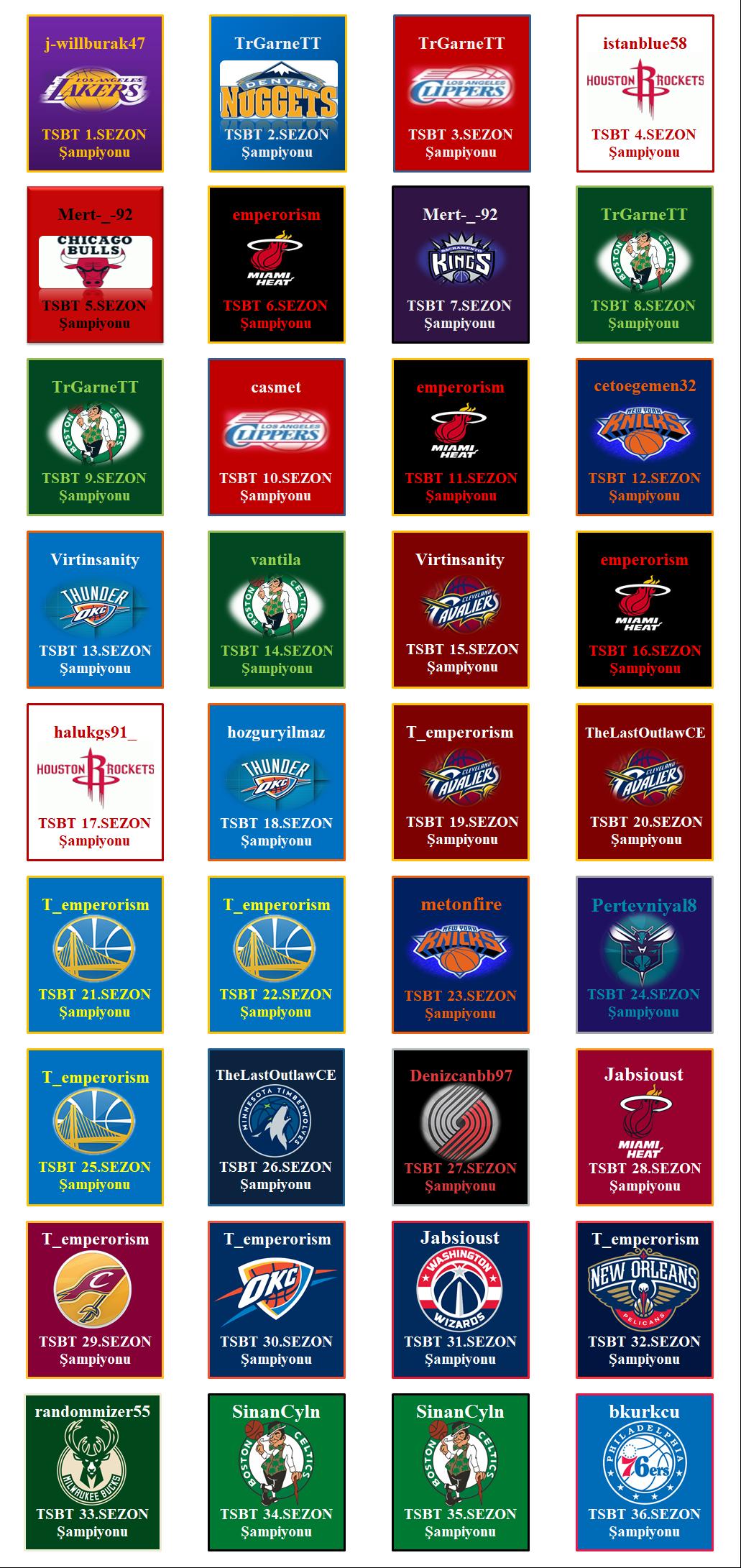 TSBT NBA 2K Şampiyonlar Duvarı