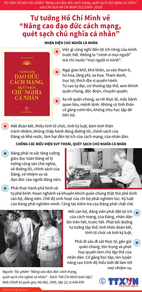 Tu tuong Ho Chi Minh ve dao duc cach mang