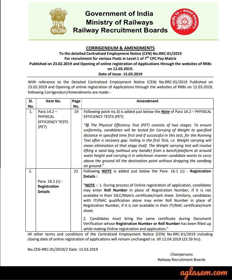 RRC Group D 2019: Status, Exam Date, City Admit Card CEN RRC
