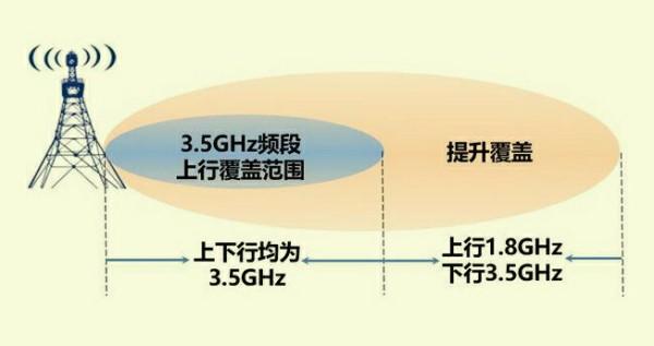 5g-new-era