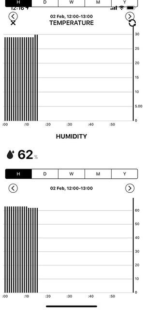 Atmotube iOS App - Humidity - Historial Data
