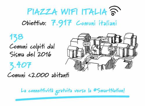 piazza wi-fi italia