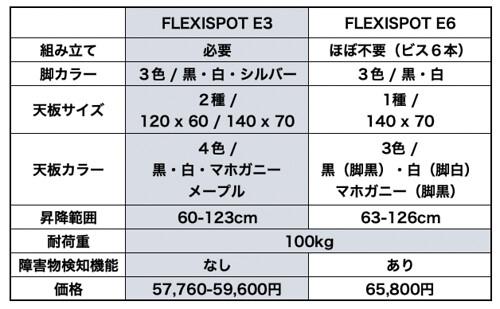 FLEXISPOT E3_17