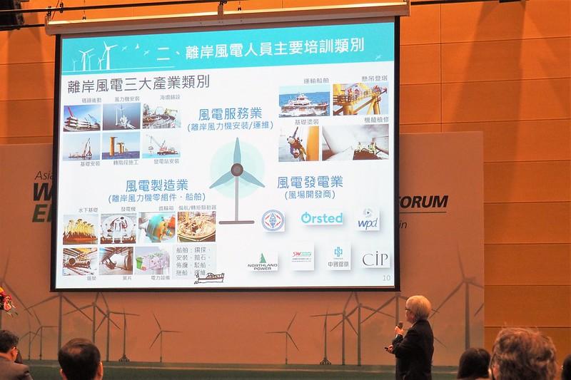 離岸風電在台灣是新興的產業,未來產業鏈相關人才需求大。攝影:李育琴。