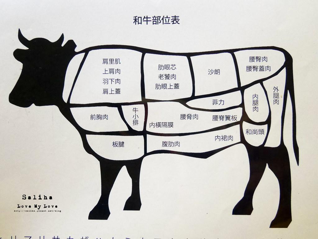 台北六張犁科技大樓站餐廳利休日本料理壽司和牛火鍋推薦 (14)