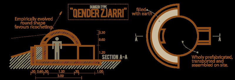 800px-Qender_zjarri_diagram.svg