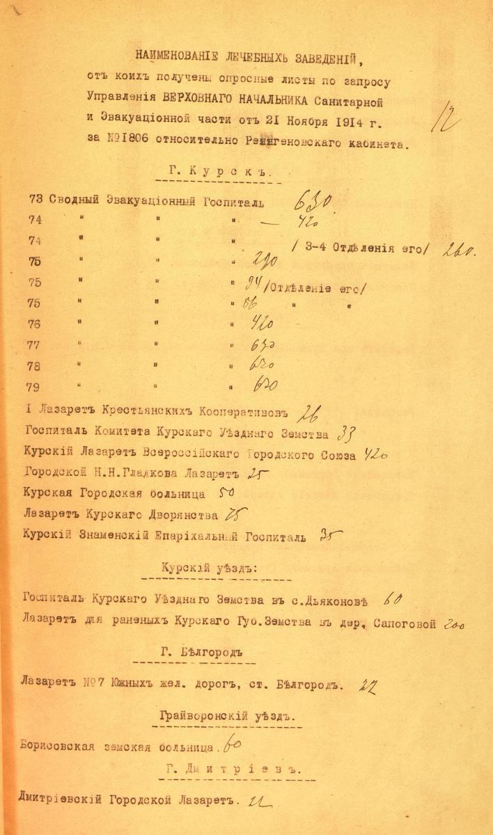 Список лечебных заведений некоторых населенных пунктов Курской губернии. 21 ноября 1914 1