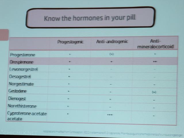 contraceptive pill (21 of 19)