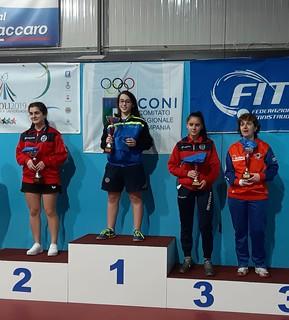Celeste Leogrande prima nel tabellone di consolazione di Terza Categoria
