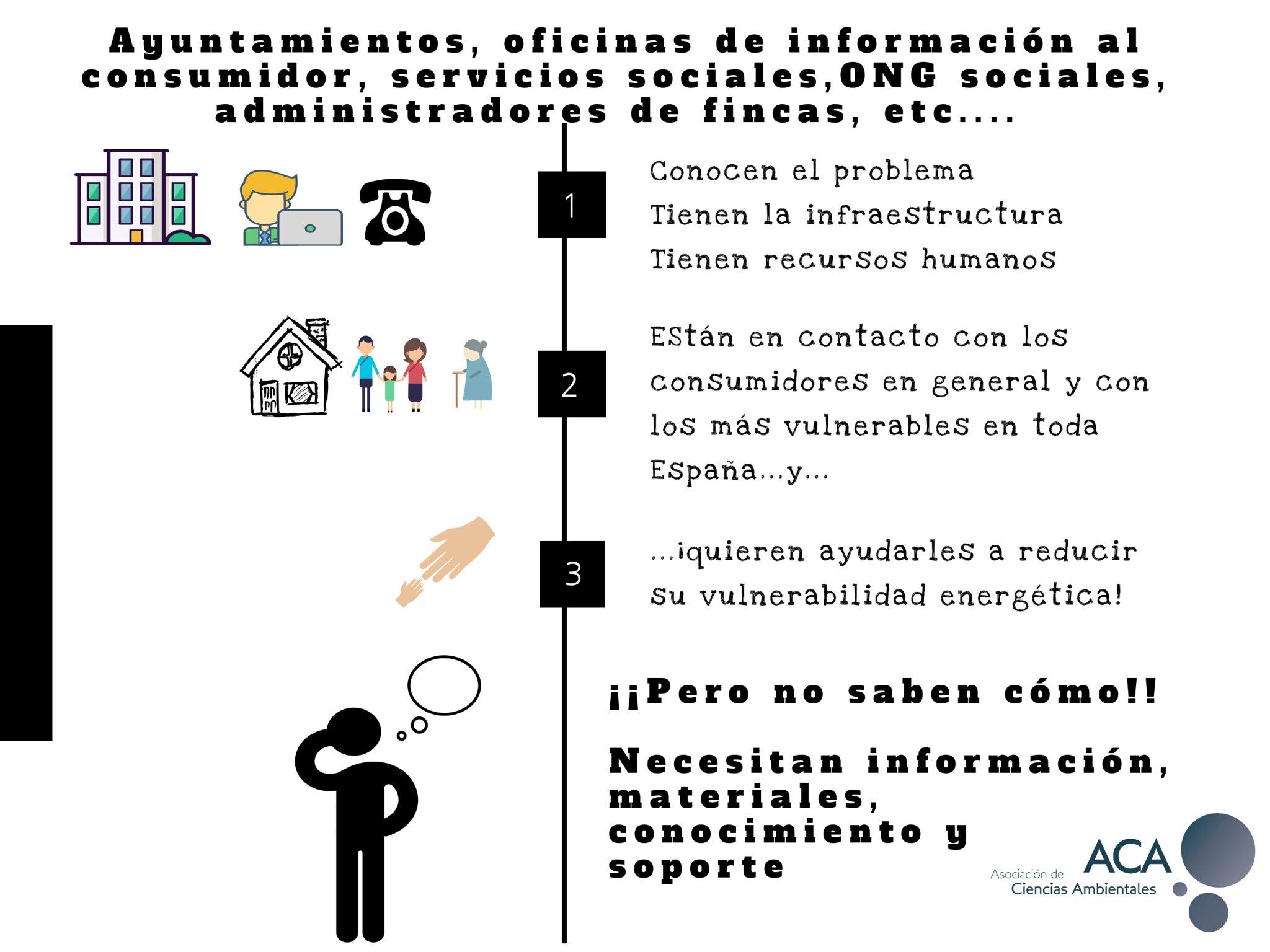 Red multicanal de puntos de información al consumidor energético