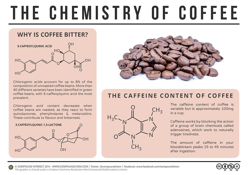 The-Chemistry-of-Coffee-Sept-14-v2