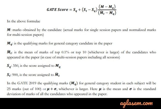 gate score