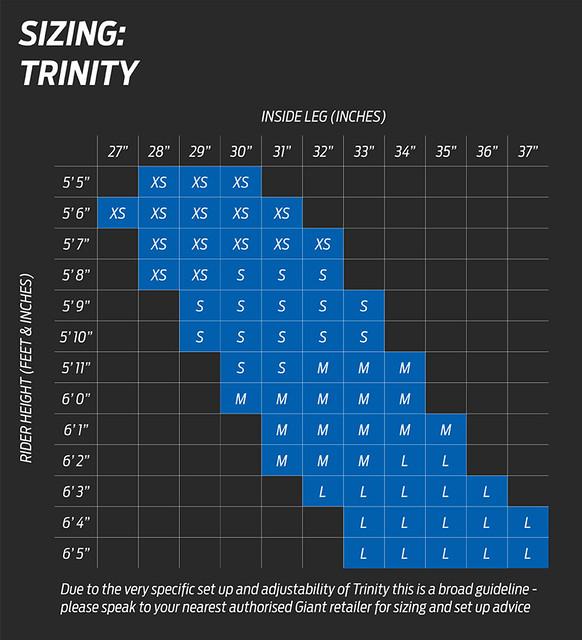 Giant Trinity Size Chart