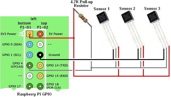 Multiple DS18B20 temperature sensors - Raspberry Pi Forums