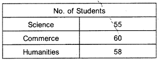 Plus Two Computer Application Previous Year Question Papers and Answers 2017Q24