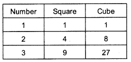 Plus Two Computer Application Model Question Papers Paper 1A29