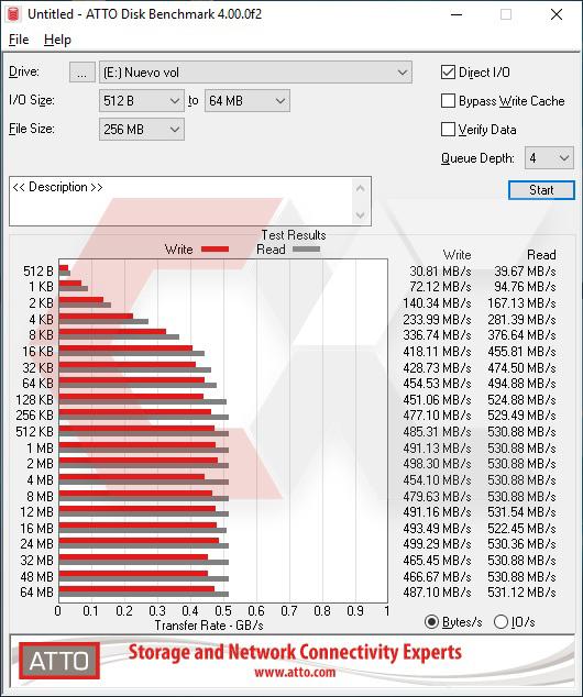 HyperX Fury RGB240 GB ATTO Overcluster