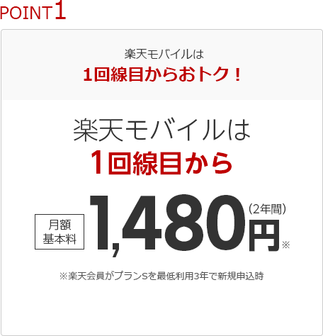 楽天モバイル スーパーホーダイ (1)