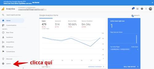 Google Analytics amministratore