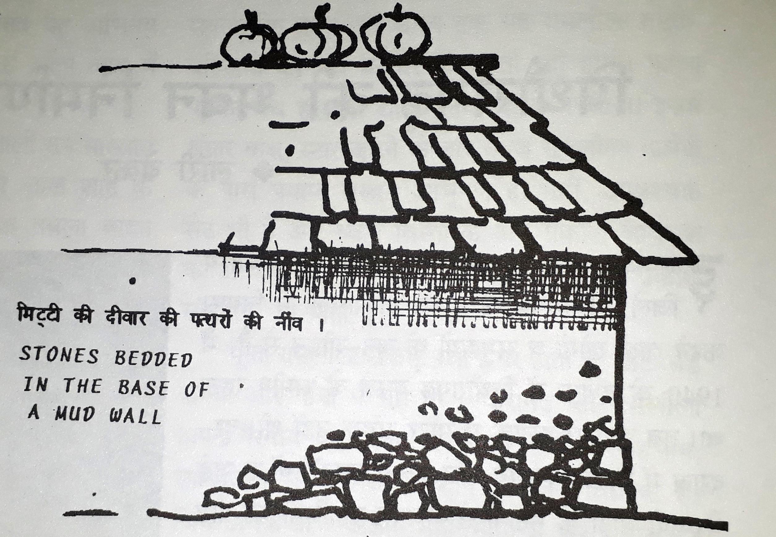 परम्परागत वास्तु शैली में निर्मित भवन