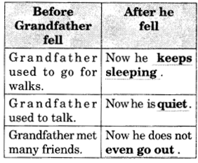 NCERT Solutions for Class 2 English Chapter 18 Granny Granny Please Comb my Hair 15