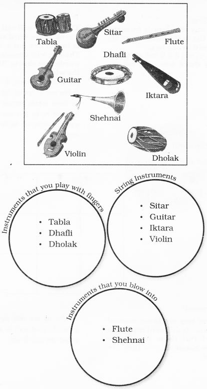 NCERT Solutions for Class 2 English Chapter 16 I am the Music Man 11