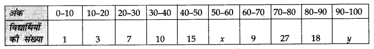 CBSE Sample Papers for Class 10 Maths in Hindi Medium Paper 2 Q26.1